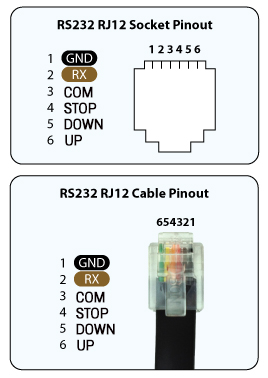 Rj12 Pinouts : pinouts, Projector, Screen, Trigger, Switch?, AVForums