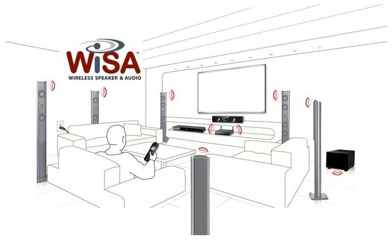 WISA Wireless Speaker and Audio Adds Six New Members