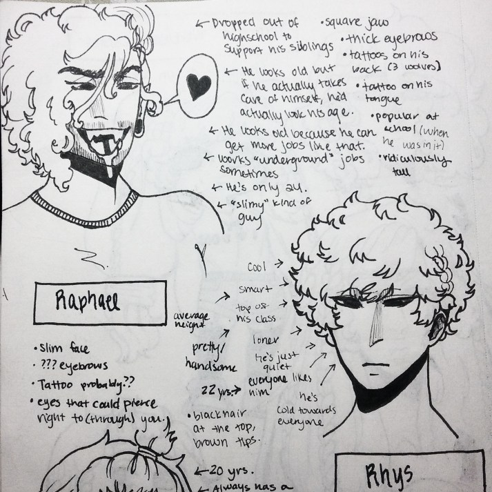 Personality Descriptions of Raphael and Rhys