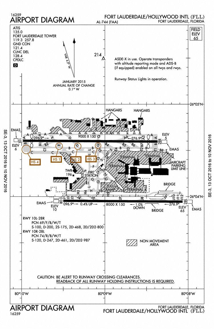(c) AvHerald, FAA