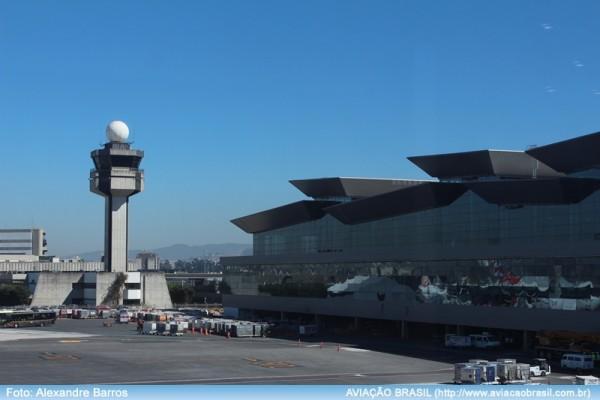 Aeroporto Internacional de São Paulo; GRU Airport;, Aeroporto Internacional de São Paulo (GRU Airport), Portal Aviação Brasil