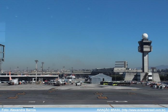 serviços; companhia aérea;Brasil;, Por qual companhia aérea você NÂO viajaria no Brasil novamente?, Portal Aviação Brasil