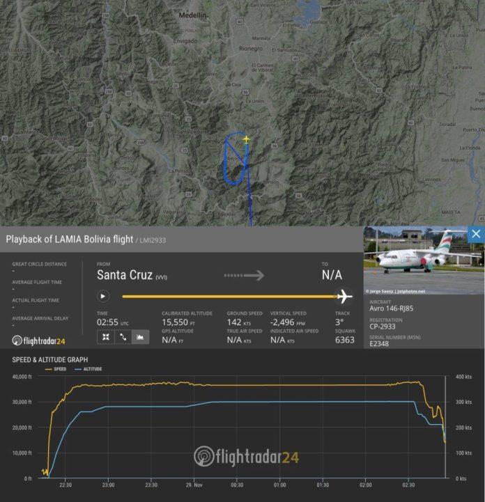 Update 3/12/2016 – Queda de avião da Lamia com o time da Chapecoense na Colômbia