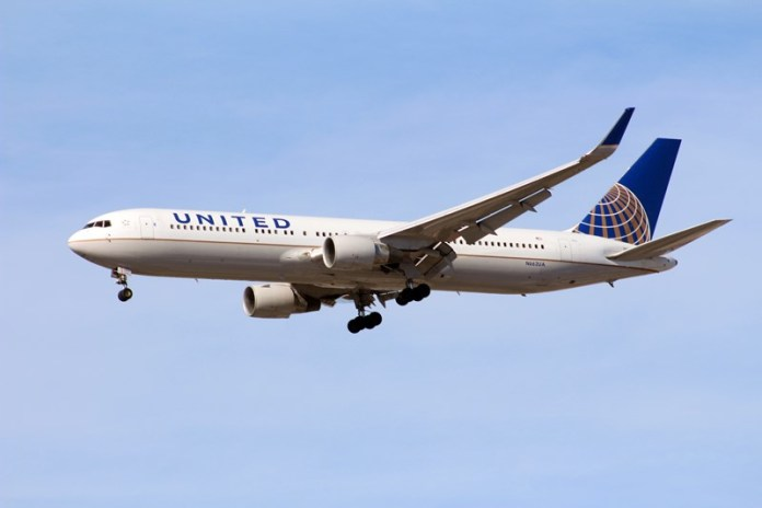 Desempenho, Desempenho por destino internacional a partir do Brasil e voos vigentes, Portal Aviação Brasil