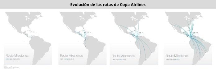 Evolucion de rutas Copa Airlines