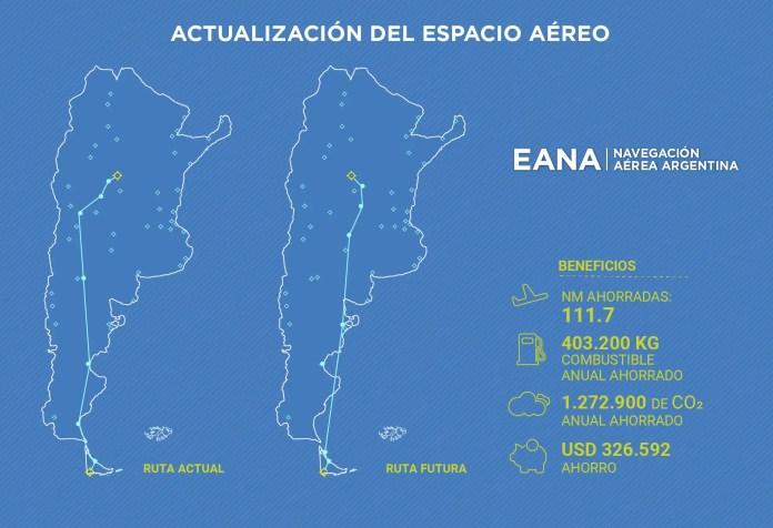 EANA - Optimización de rutas