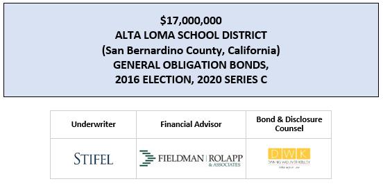 $17,000,000 ALTA LOMA SCHOOL DISTRICT (San Bernardino County, California) GENERAL OBLIGATION BONDS, 2016 ELECTION, 2020 SERIES C FOS POSTED 3-24-20