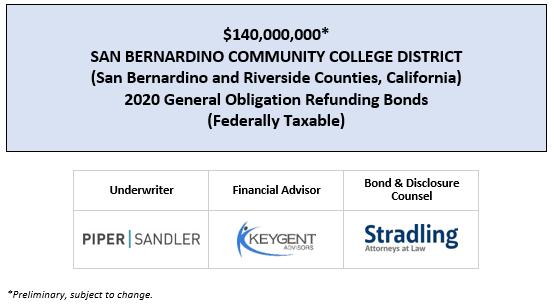 $140,000,000* SAN BERNARDINO COMMUNITY COLLEGE DISTRICT (San Bernardino and Riverside Counties, California) 2020 General Obligation Refunding Bonds (Federally Taxable) POS POSTED 3-4-20