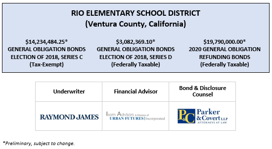 RIO ELEMENTARY SCHOOL DISTRICT (Ventura County, California) $14,234,484.25* GENERAL OBLIGATION BONDS ELECTION OF 2018, SERIES C (Tax-Exempt) $3,082,369.10* GENERAL OBLIGATION BONDS ELECTION OF 2018, SERIES D (Federally Taxable) $19,790,000.00* 2020 GENERAL OBLIGATION REFUNDING BONDS (Federally Taxable) POS POSTED 3-19-20