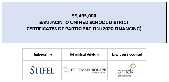 SUPPLEMENT DATED APRIL 7, 2020 TO OFFICIAL STATEMENT DATED MARCH 25, 2020 $9,495,000 SAN JACINTO UNIFIED SCHOOL DISTRICT CERTIFICATES OF PARTICIPATION (2020 FINANCING) FOS POSTED 3-3-20