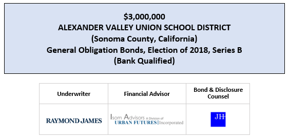 $3,000,000 ALEXANDER VALLEY UNION SCHOOL DISTRICT (Sonoma County, California) General Obligation Bonds, Election of 2018, Series B (Bank Qualified) FOS POSTED 4-6-20