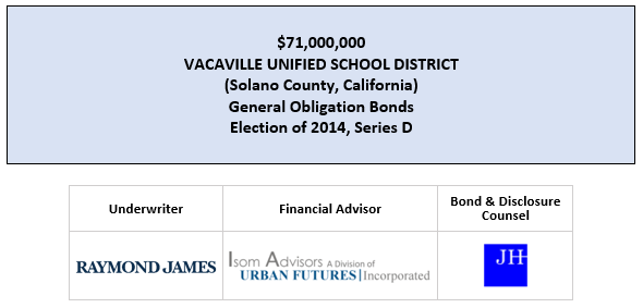 $71,000,000 VACAVILLE UNIFIED SCHOOL DISTRICT (Solano County, California) General Obligation Bonds Election of 2014, Series D FOS POSTED 4-14-20