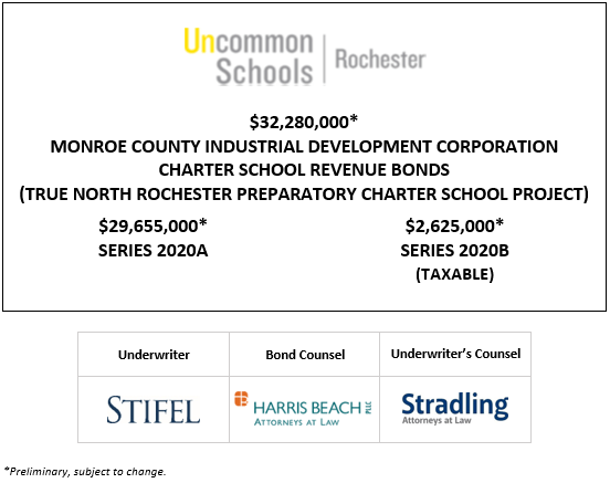 32,280,000* MONROE COUNTY INDUSTRIAL DEVELOPMENT CORPORATION CHARTER SCHOOL REVENUE BONDS (TRUE NORTH ROCHESTER PREPARATORY CHARTER SCHOOL PROJECT) $29,655,000* SERIES 2020A $2,625,000* SERIES 2020B (TAXABLE) PLOM POSTED 6-23-20