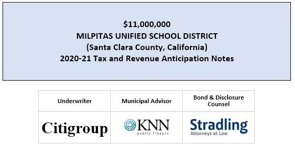 $11,000,000 MILPITAS UNIFIED SCHOOL DISTRICT (Santa Clara County, California) 2020-21 Tax and Revenue Anticipation Notes FOS POSTED 7-15-20
