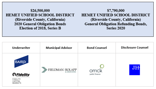 $26,500,000 HEMET UNIFIED SCHOOL DISTRICT (Riverside County, California) 2020 General Obligation Bonds Election of 2018, Series B $7,790,000 HEMET UNIFIED SCHOOL DISTRICT (Riverside County, California) General Obligation Refunding Bonds, Series 2020 FOS POSTED 7-2-20