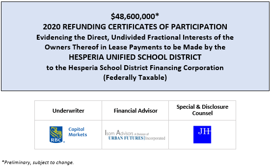 $48,600,000* 2020 REFUNDING CERTIFICATES OF PARTICIPATION Evidencing the Direct, Undivided Fractional Interests of the Owners Thereof in Lease Payments to be Made by the HESPERIA UNIFIED SCHOOL DISTRICT to the Hesperia School District Financing Corporation (Federally Taxable) POS POSTED 7-1-20