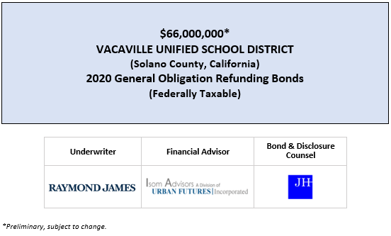 $66,000,000* VACAVILLE UNIFIED SCHOOL DISTRICT (Solano County, California) 2020 General Obligation Refunding Bonds (Federally Taxable) POS POSTED 7-2-20
