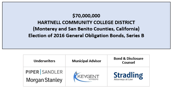 $70,000,000 HARTNELL COMMUNITY COLLEGE DISTRICT (Monterey and San Benito Counties, California) Election of 2016 General Obligation Bonds, Series B FOS POSTED 7-21-20