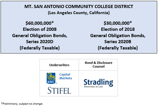 MT. SAN ANTONIO COMMUNITY COLLEGE DISTRICT (Los Angeles County, California) $60,000,000* Election of 2008 General Obligation Bonds, Series 2020D (Federally Taxable) $30,000,000* Election of 2018 General Obligation Bonds, Series 2020B (Federally Taxable) POS POSTED 7-22-20