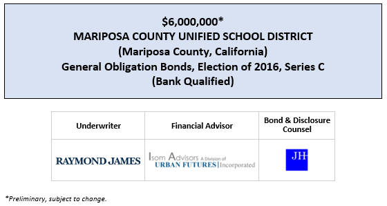 $6,000,000* MARIPOSA COUNTY UNIFIED SCHOOL DISTRICT (Mariposa County, California) General Obligation Bonds, Election of 2016, Series C (Bank Qualified) POS POSTED 7-23-20