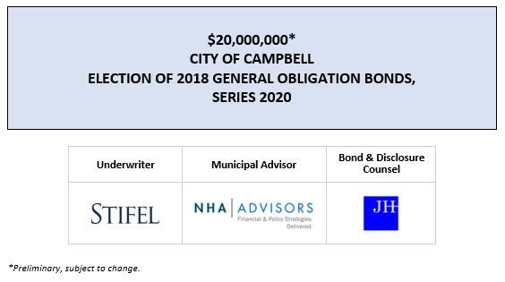 $20,000,000* CITY OF CAMPBELL ELECTION OF 2018 GENERAL OBLIGATION BONDS, SERIES 2020 POS POSTED 7-29-20