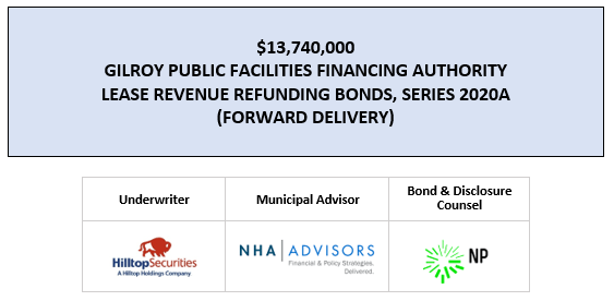 SUPPLEMENT DATED JULY 29, 2020 TO OFFICIAL STATEMENT DATED JANUARY 14, 2020 $13,740,000 GILROY PUBLIC FACILITIES FINANCING AUTHORITY LEASE REVENUE REFUNDING BONDS, SERIES 2020A (FORWARD DELIVERY) POSTED 7-29-20
