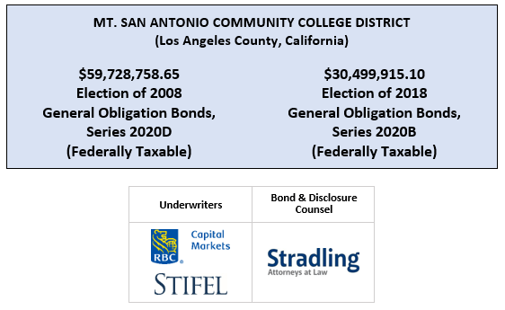 MT. SAN ANTONIO COMMUNITY COLLEGE DISTRICT (Los Angeles County, California)  $59,728,758.65 Election of 2008 General Obligation Bonds, Series 2020D (Federally Taxable) 30,499,915.10 Election of 2018 General Obligation Bonds, Series 2020B (Federally Taxable) FOS POSTED 8-6-20
