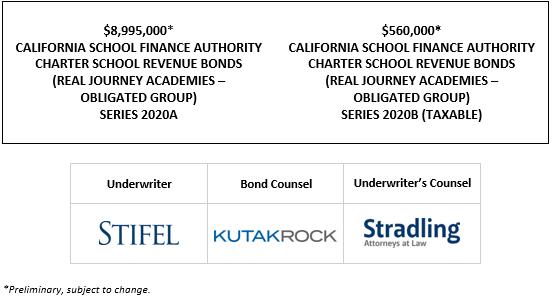 $8,995,000* CALIFORNIA SCHOOL FINANCE AUTHORITY CHARTER SCHOOL REVENUE BONDS (REAL JOURNEY ACADEMIES – OBLIGATED GROUP) SERIES 2020A $560,000* CALIFORNIA SCHOOL FINANCE AUTHORITY CHARTER SCHOOL REVENUE BONDS (REAL JOURNEY ACADEMIES – OBLIGATED GROUP) SERIES 2020B (TAXABLE) PLOM POSTED 8-28-20