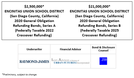 $2,500,000* ENCINITAS UNION SCHOOL DISTRICT (San Diego County, California) 2020 General Obligation Refunding Bonds, Series A (Federally Taxable 2022 Crossover Refunding) $21,000,000* ENCINITAS UNION SCHOOL DISTRICT (San Diego County, California) 2020 General Obligation Refunding Bonds, Series B (Federally Taxable 2025 Crossover Refunding) POS POSTED 9-16-20