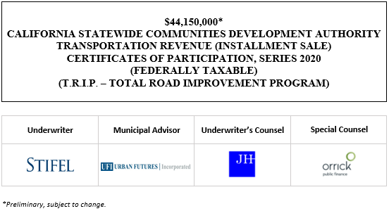 $44,150,000* CALIFORNIA STATEWIDE COMMUNITIES DEVELOPMENT AUTHORITY TRANSPORTATION REVENUE (INSTALLMENT SALE) CERTIFICATES OF PARTICIPATION, SERIES 2020 (FEDERALLY TAXABLE) (T.R.I.P. – TOTAL ROAD IMPROVEMENT PROGRAM) POS POSTED 9-17-20