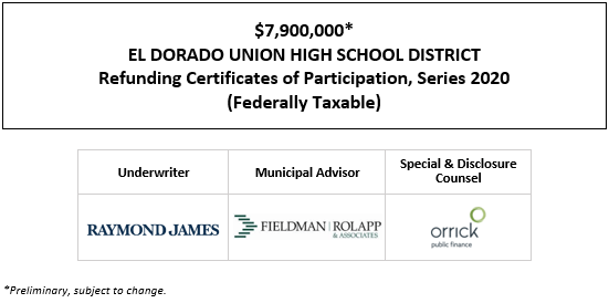 $7,900,000* EL DORADO UNION HIGH SCHOOL DISTRICT Refunding Certificates of Participation, Series 2020 (Federally Taxable) POS POSTED 9-24-20