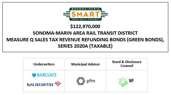 $122,970,000 SONOMA-MARIN AREA RAIL TRANSIT DISTRICT MEASURE Q SALES TAX REVENUE REFUNDING BONDS (GREEN BONDS), SERIES 2020A (TAXABLE) FOS POSTED 10-23-20
