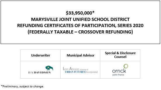 $33,950,000* MARYSVILLE JOINT UNIFIED SCHOOL DISTRICT REFUNDING CERTIFICATES OF PARTICIPATION, SERIES 2020 (FEDERALLY TAXABLE – CROSSOVER REFUNDING) POS POSTING 10-21-20