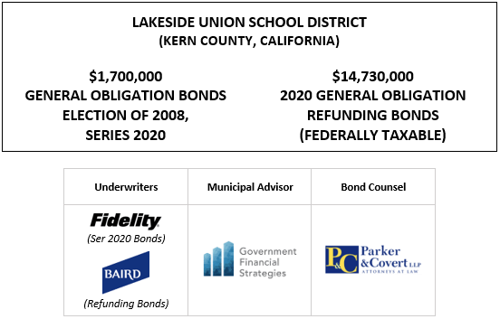 LAKESIDE UNION SCHOOL DISTRICT (KERN COUNTY, CALIFORNIA) $1,700,000 GENERAL OBLIGATION BONDS ELECTION OF 2008, SERIES 2020 $14,730,000 2020 GENERAL OBLIGATION REFUNDING BONDS (FEDERALLY TAXABLE) FOS POSTED 11-23-20