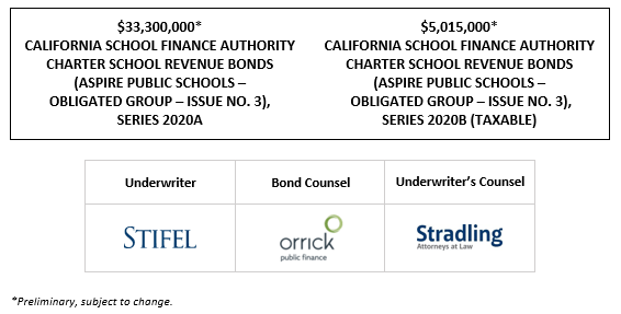 $33,300,000* CALIFORNIA SCHOOL FINANCE AUTHORITY CHARTER SCHOOL REVENUE BONDS (ASPIRE PUBLIC SCHOOLS – OBLIGATED GROUP – ISSUE NO. 3), SERIES 2020A $5,015,000∗ CALIFORNIA SCHOOL FINANCE AUTHORITY CHARTER SCHOOL REVENUE BONDS (ASPIRE PUBLIC SCHOOLS – OBLIGATED GROUP – ISSUE NO. 3), SERIES 2020B (TAXABLE) PLOM + INVESTOR PRESENTATION POSTED 11-17-20