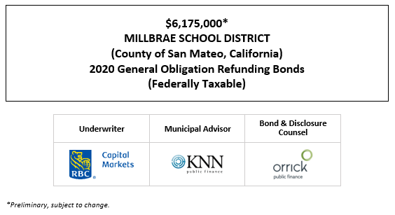 $6,175,000* MILLBRAE SCHOOL DISTRICT (County of San Mateo, California) 2020 General Obligation Refunding Bonds (Federally Taxable) POS POSTED 11-30-20