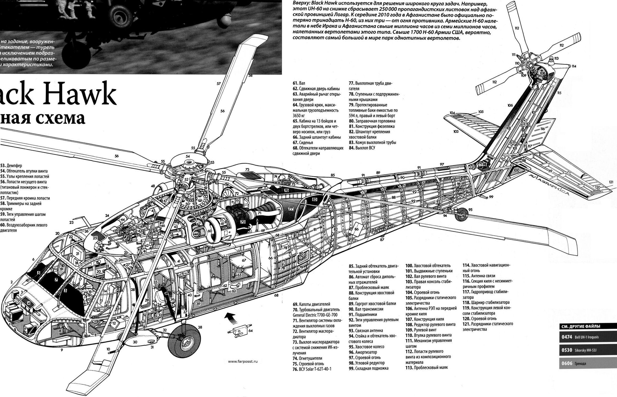 Helicopter Engine Diagram Within Diagram Wiring And Engine