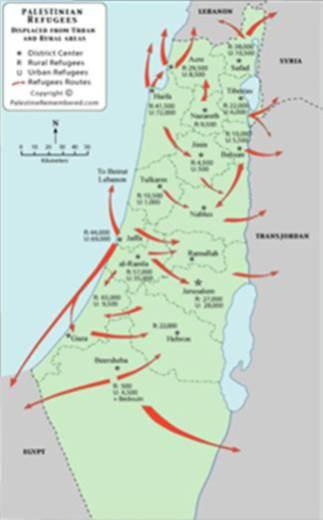 Expulsão dos palestinos pelos judeus em 1948