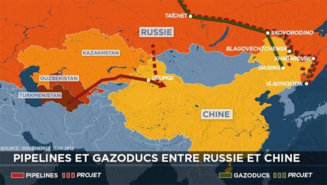 Pipelines-gazoducs-Russie-Chine