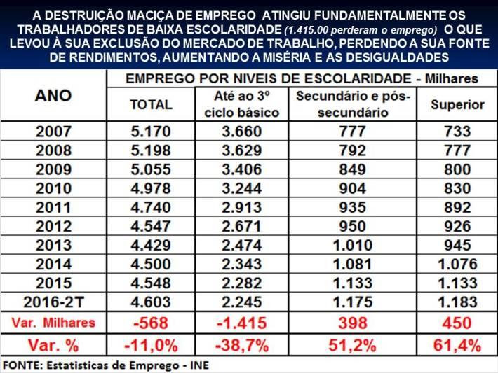 38-2016-portugal-desigualdades-xi