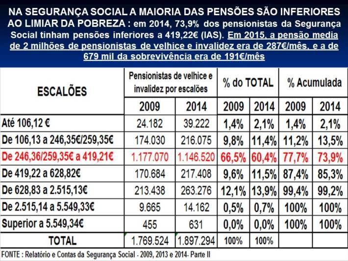 38-2016-portugal-desigualdades-xiv