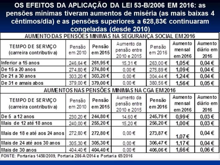 38-2016-portugal-desigualdades-xvi