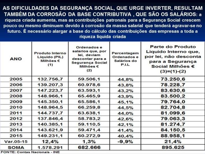 38-2016-portugal-desigualdades-xvii