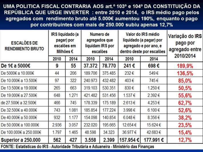 38-2016-portugal-desigualdades-xxiii