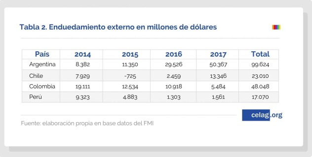 Venezuela 10 consequencias economicas do boicote 5