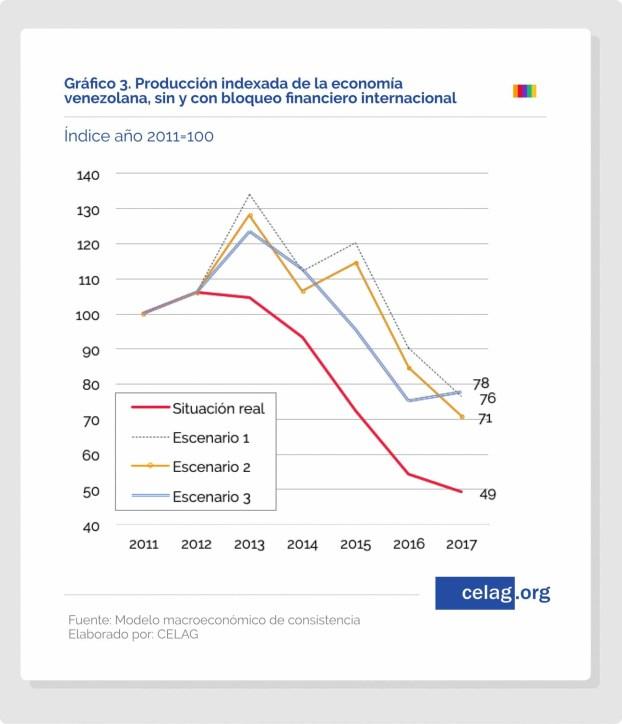 Venezuela 10 consequencias economicas do boicote 6
