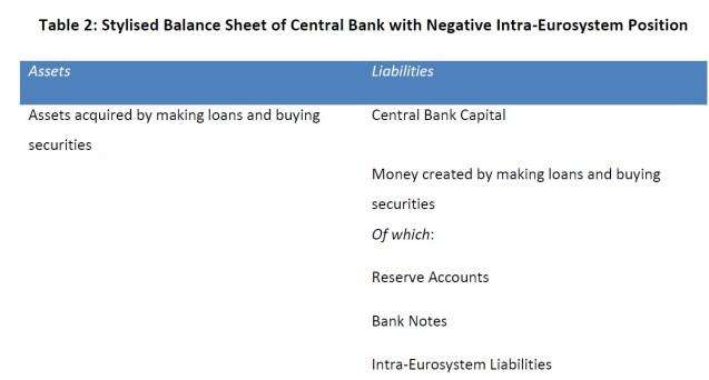 10 TARGET2 e os Balanços do Banco Central 2