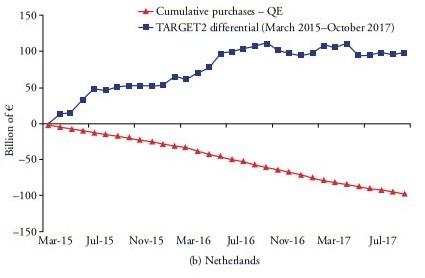 13 Expansão monetárias do BCE e desequilíbrios doTARGET2 2 2