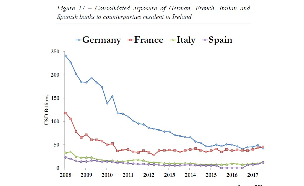 16 A nova morfologia do risco na zona euro 13