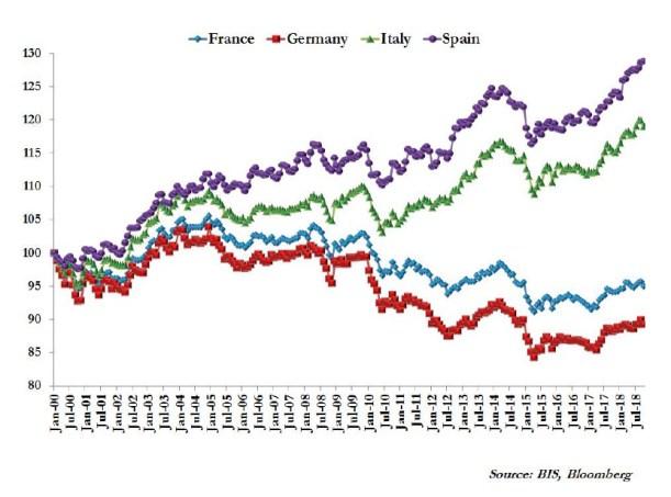 16 A nova morfologia do risco na zona euro 5